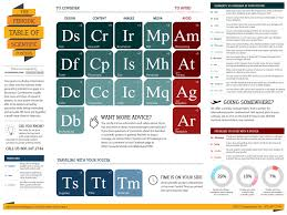 the key parts of a scientific poster com scientific our periodic table of scietific posters