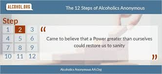 What Is <b>Step 2 of</b> Alcoholics Anonymous?