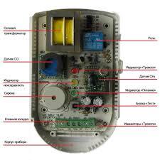 <b>Сигнализатор загазованности</b> (угарный газ + метан) <b>Кенарь</b> ...
