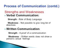 Narendra Kumar. COMMUNICATION IS THE ART OF TRANSMITTING ... Strengths and Weaknesses  Verbal Communication: Strength - Role of Body Language Weakness - Not