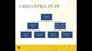 Analysis of Case Control Studies E     exposure to asbestos D     Institute for Work  amp  Health           How did we control for Bias