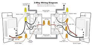 auto dimmer switch wiring diagram wiring diagram schematics neutral wire light switch nilza net