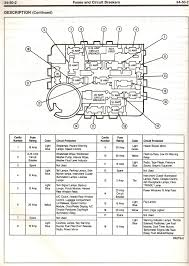 1990 ford taurus fuse box 1990 wiring diagrams online