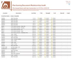 brewery software features orchestratedbeer purchase audit