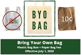 Single-Use Products Law | Department of Environmental Conservation
