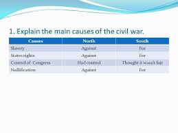 primary causes of the civil war essay   essay for you  primary causes of the civil war essay   image