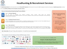 recruiters headhunting network connecting recruiters our one pager