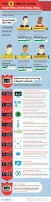 how to get a job in social media in minutes infographic how to get a job in social media in 5 minutes