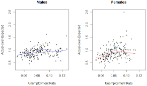 risks full text the impact of changes to the unemployment no