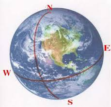 Image result for PICTURE OF FOUR DIRECTIONS