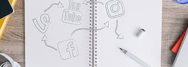 The Complete Guide to Social Media for Business