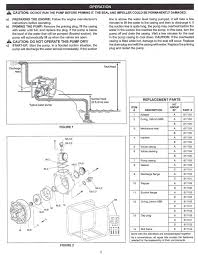 red lion sprinkler pump wiring diagram solidfonts submersible well pumps red lion deep pump 2 wire red lion product catalog en r5