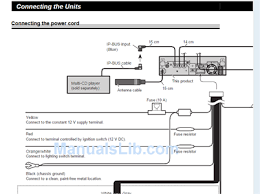 pioneer car cd player wiring diagram wiring diagrams and schematics pioneer car stereo wiring diagram avh p3100dvd