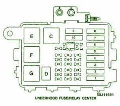 caprice fuse box diagram 1997 chevy truck fuse box 1997 wiring diagrams online