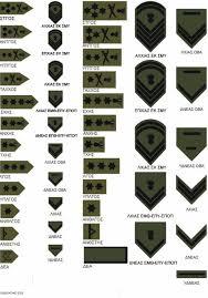 Αποτέλεσμα εικόνας για φωτο εικονες σηματων στρατου