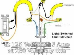 cheap ceiling fan motor wiring diagram ceiling fan motor get quotations · 3 speed ceiling fan switch wiring diagram