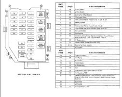 cadillac deville fuse box diagram 1998 lincoln fuse diagram 1998 wiring diagrams online cadillac deville