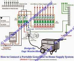 how to connect portable generator to home supply how to connect portable generator to home supply system three methods