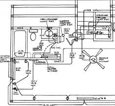 wiring a room addition home wiring green building central on simple bedroom wiring diagram