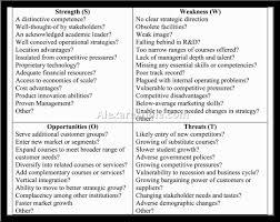 persuasive career change cover letter Template Sample   Writing     Pinterest