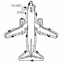 simple airplane panel simple free image about wiring diagram on simple aircraft wiring diagram