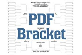 Image result for march madness 2015