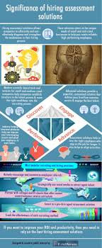 significance of hiring assessment solutions ly significance of hiring assessment solutions infographic