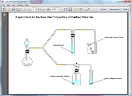 free chemistry experiment diagram templates for word  powerpoint  pdfpdf chemistry experiment diagram template
