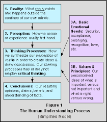 critical thinking definition and examples jpg Iber Lengua
