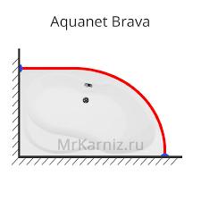 <b>Карниз для ванны Aquanet</b> Brava 150х90 Асимметричный ...