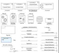 design elements   uml component diagramsuml component diagram symbols