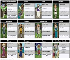 a midsummer night s dream characters summary lesson plans a midsummer night s dream characters