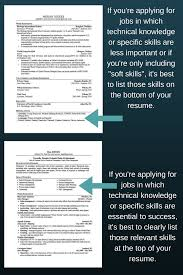 list of good skills to put on a resume examples included zipjob the skill section can be the most important section on your resume if you put it together correctly not only is it a great chance to match your resume s
