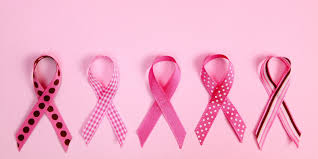 breast cancer an overview ibreastcare breast cancer an overview 2 image source