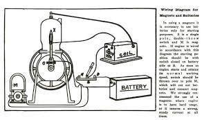generator coil wiring diagram on generator images free download Coil Wiring Diagram generator coil wiring diagram on generator coil wiring diagram 2 cushman starter generator wiring diagram rv trailer wire diagram coil wiring diagram chevy