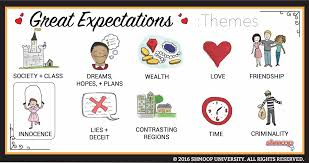 great expectations theme of innocence