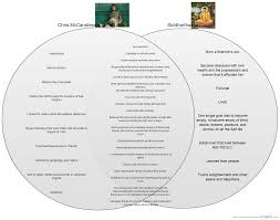 chris mccandless vs siddhartha venn diagram creately