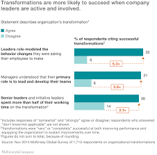 a ceo s guide to gender equality mckinsey company exhibit 4