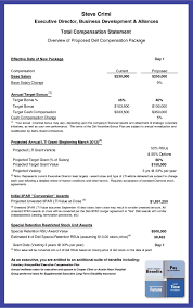 Employment Agreement - Dell Inc. and Steve Crimi - Sample ... (FULL PAGE GRAPHIC)