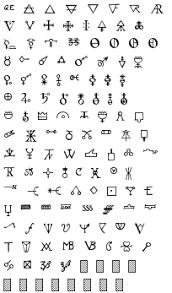 Alchemical Symbols - ScriptSource