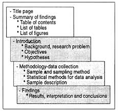 Example of a reference list in a PhD thesis and its use in the full text