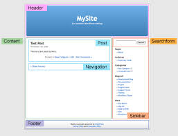 Building Custom WordPress Theme - Web Designer Wall - Design ...