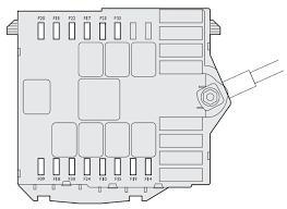 fiat linea (2007 2013) fuse box diagram auto genius Fiat Punto Fuse Box Diagram fiat linea (2007 2013) fuse box diagram fiat punto fuse box diagram 2003