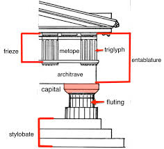 introduction to greek architecture   a beginner    s guide to ancient    introduction to greek architecture   a beginner    s guide to ancient greece   greek art   art of the ancient mediterranean   khan academy