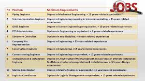 rf systems engineer sample resume civil engineering resume sample rf systems engineer resume sample clasifiedad com d94cb921 a7b8 4ddc 9198 cc3c74bb9d0c original rf systems engineer
