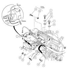 3 phase generator wiring diagram wiring diagram on simple ac wiring diagram