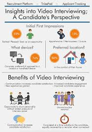 video interviewing a candidate s perspective tribepad video interviewing platform