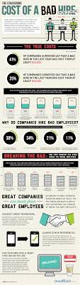 unprofessional conduct in the workplace com costs of a bad employee