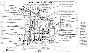 wiring diagram for 318 motor wiring diagram and schematic honda gx wiring into a 420 help archive weekend dom