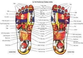 bồn ngâm chân
